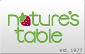 naturestablecc2 Home Logo