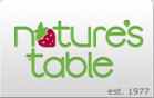 naturestablehr2 Home Logo