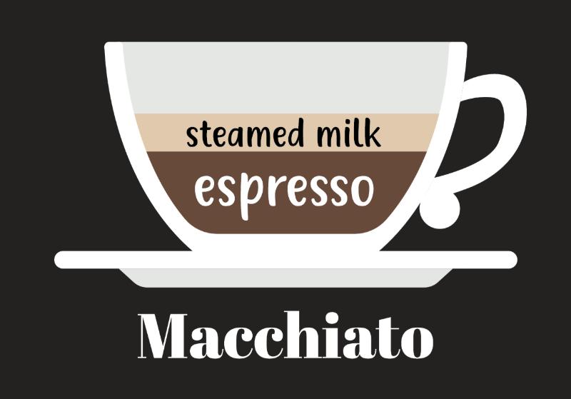 Macchiato Image