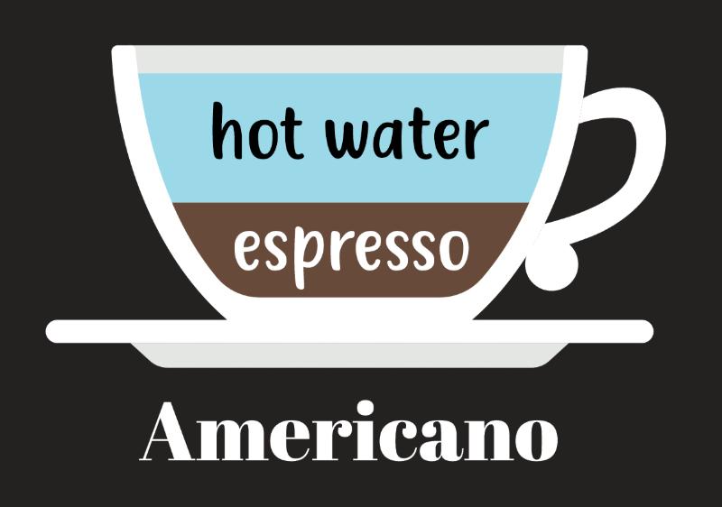 Americano Image